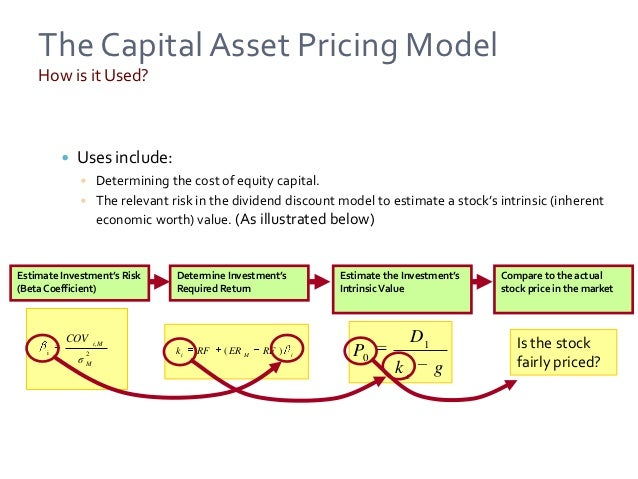 capital asset pricing model questions Portfolio management reading 42 portfolio risk and return: part ii learning outcome statements f explain the capital asset pricing model (capm), including its assumptions, and the security market line (sml.