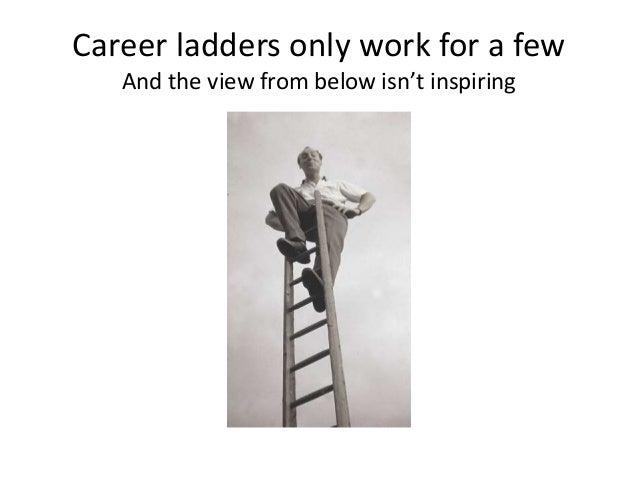 The career lattice pp Slide 3