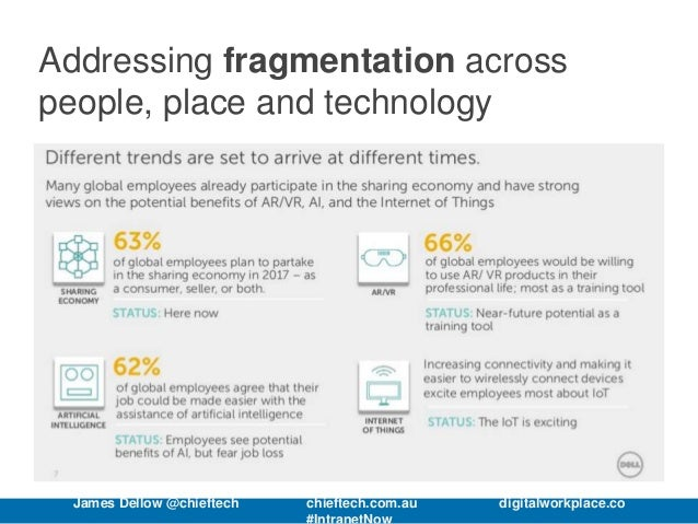 Addressing fragmentation across people, place and technology James Dellow @chieftech chieftech.com.au digitalworkplace.co
