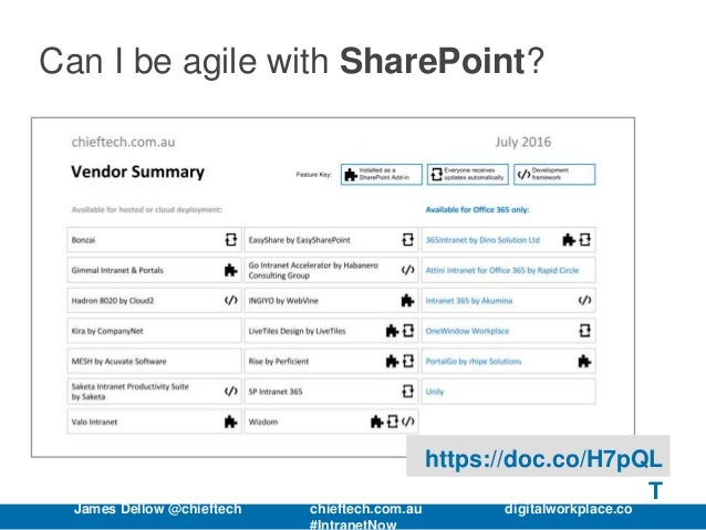 Can I be agile with SharePoint? https://doc.co/H7pQL T James Dellow @chieftech chieftech.com.au digitalworkplace.co