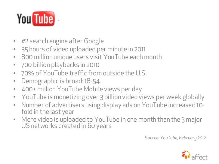 • #2 search engine aer Google• 35 hours of video uploaded per minute in 2011• 800 million unique users visit YouTube e...