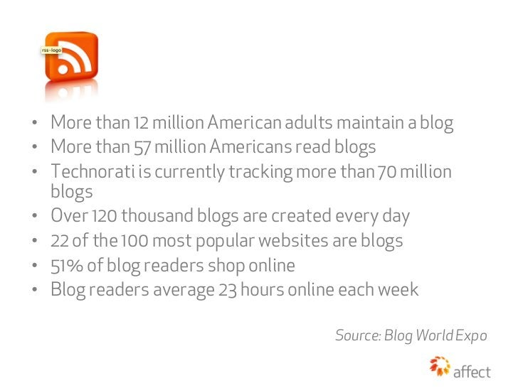 • More than 12 million American adults maintain a blog• More than 57 million Americans read blogs• Technorati is curren...