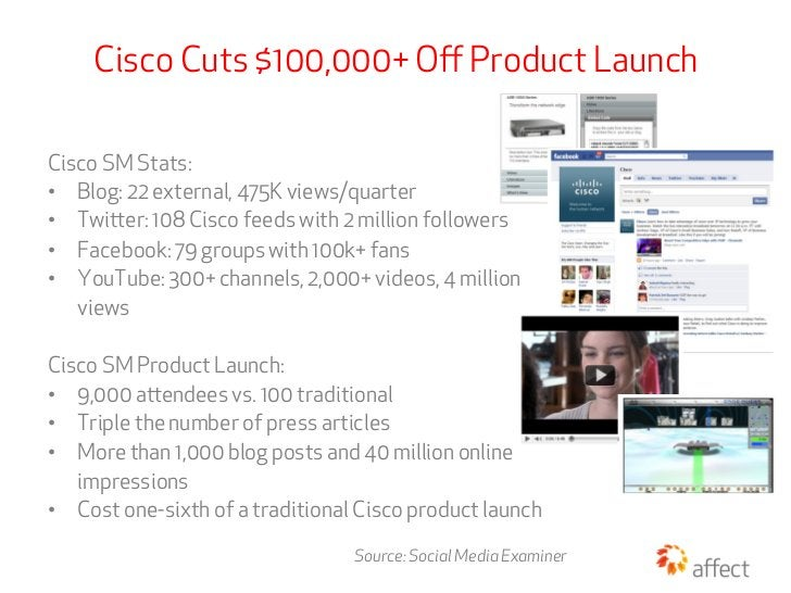 Cisco Cuts $100,000+ Off Product LaunchCisco SM Stats:• Blog: 22 external, 475K views/quarter• Twier: 108 Cisco feeds wi...