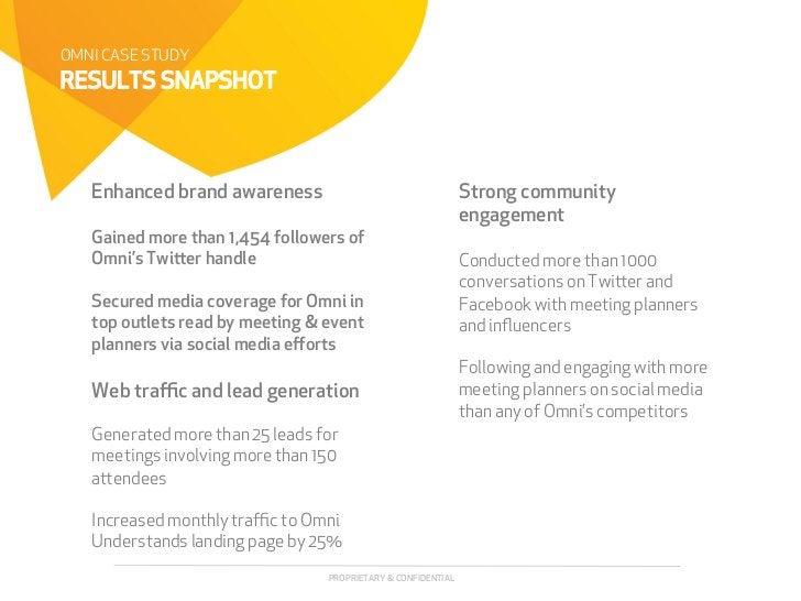 OMNI CASE STUDYRESULTS SNAPSHOT   Enhanced brand awareness                                   Strong community             ...