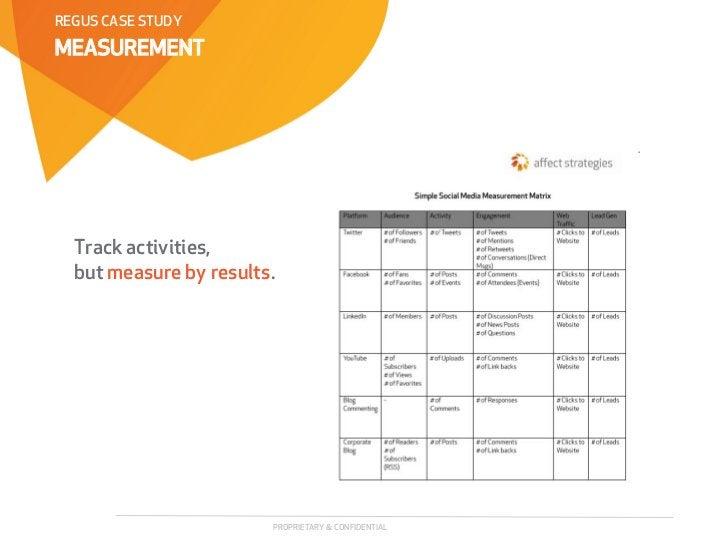 REGUS CASE STUDYMEASUREMENT  Track activities,  but measure by results.                        PROPRIETARY & CONFIDENTIAL