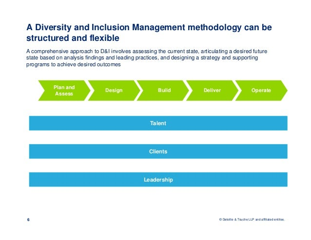 Diversity at Deloitte – Plans and Policies
