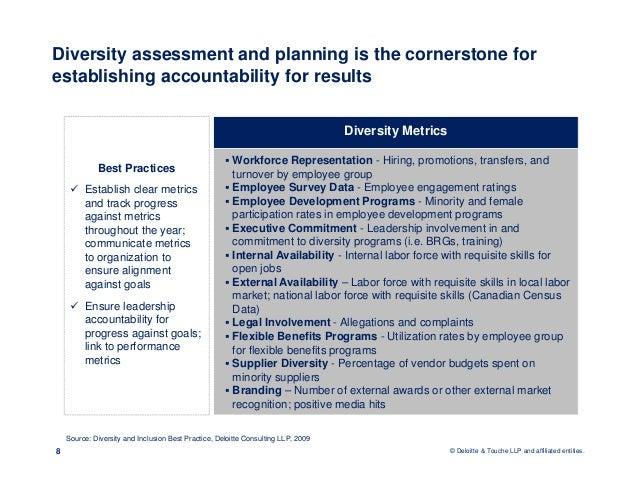 Business case assessment example roho4senses business case assessment example wajeb Gallery