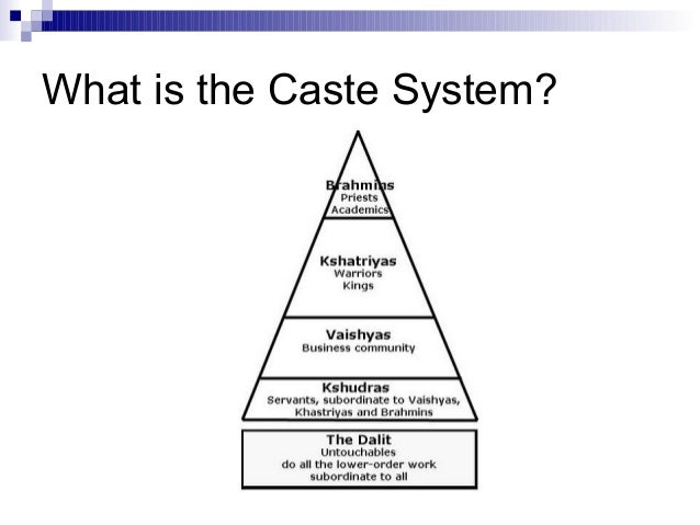 understanding of the caste system in india Caste system  birth determines the caste mostly in ancient but is still present in med india it is a particular characteristic of indian society & without understanding the caste system indian society is not fully understood.