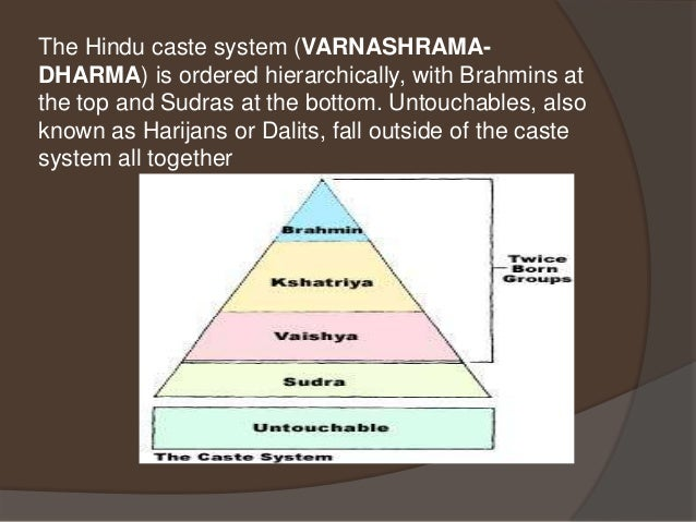 Hinduism and the cast system essay