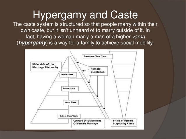 mobility in caste system