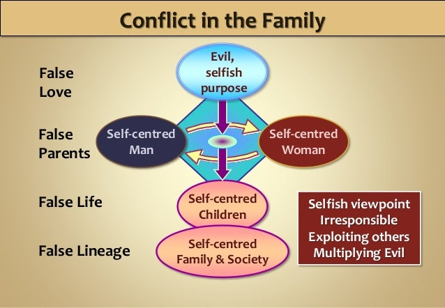 causes of family conflict pdf