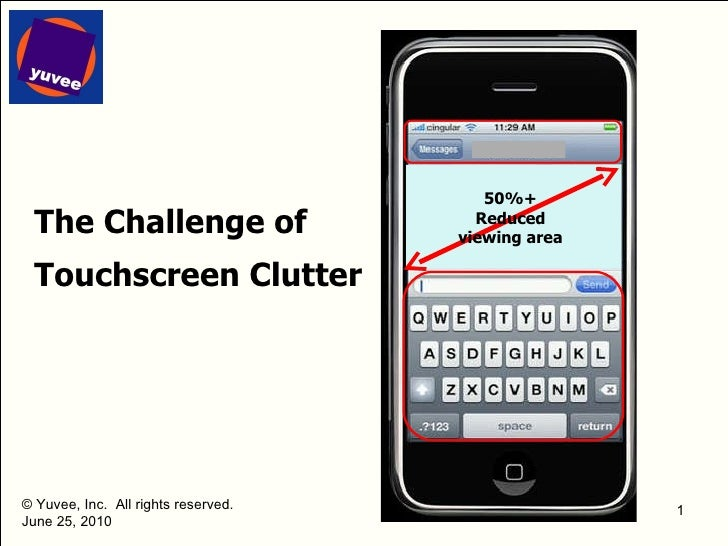 The Challenge of Touchscreen Clutter © Yuvee, Inc.  All rights reserved. June 25, 2010 50%+ Reduced viewing area