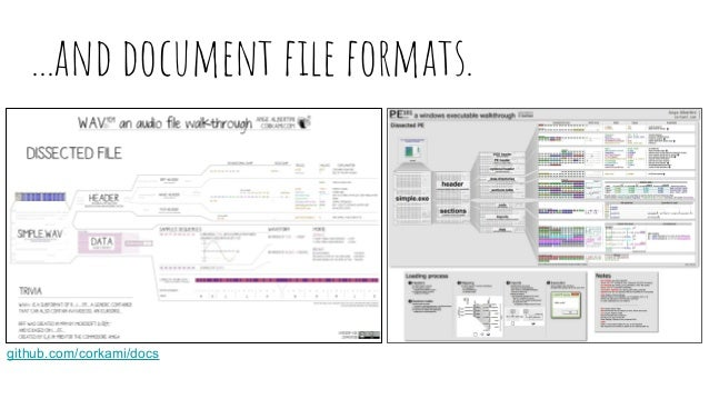 The challenges of file formats