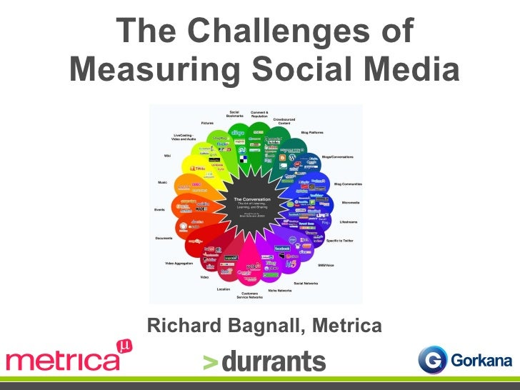The Challenges of Measuring Social Media Richard Bagnall, Metrica