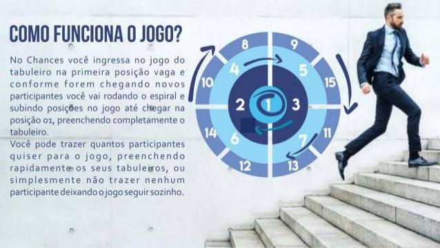 Thechances networkgame ganhos em bitcoin como funciona kevinmtsen@yahoo.com.br Slide 2