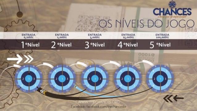 Thechances networkgame ganhos em bitcoin como funciona kevinmtsen@yahoo.com.br Slide 3