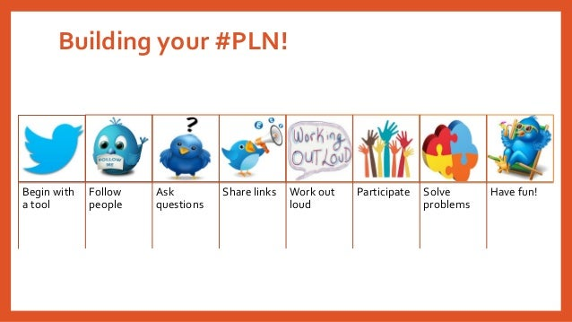 Begin with a tool  Follow people  Ask questions  Share links  Work out loud  Participate  Solve problems  Have fun!  Build...
