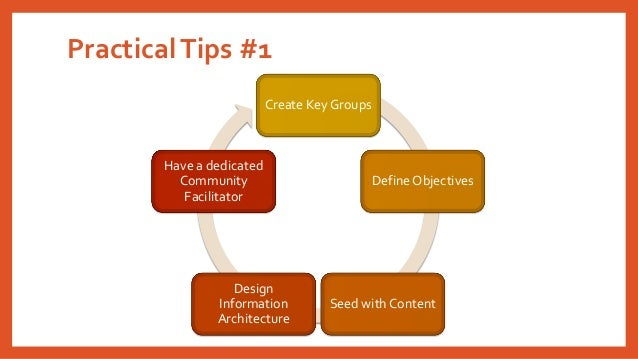 Practical Tips #1  Create Key Groups  Define Objectives  Seed with Content  Design Information Architecture  Have a dedica...