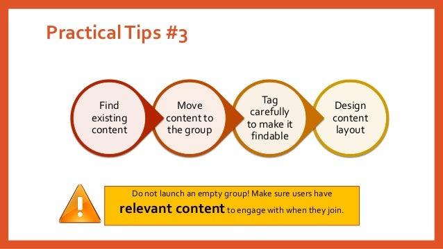 Design content layout  Tag carefully to make it findable  Move content to the group  Find existing content  Do not launch ...