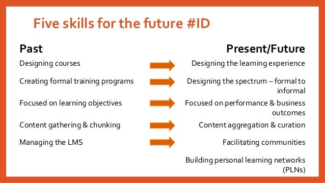 Five skills for the future #ID  Past  Present/Future  Designing courses  Designing the learning experience  Creating forma...