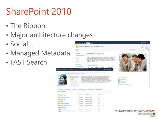 sharepoint 2010 thesis Sharepoint 2010 prerequisite installer can download these from the internet  provided the system has a connection open to internet you can.