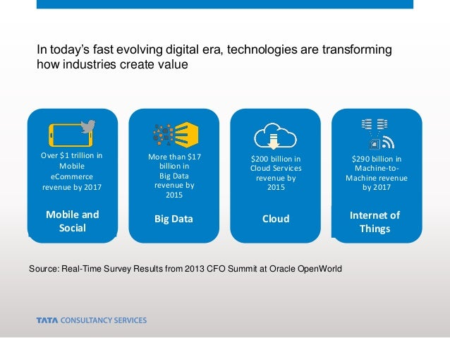 In today's fast evolving digital era, technologies are transforming how industries create value Over $1 trillion in Mobile...