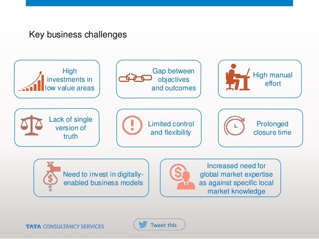 Key business challenges Lack of single version of truth Gap between objectives and outcomes Prolonged closure time Increas...