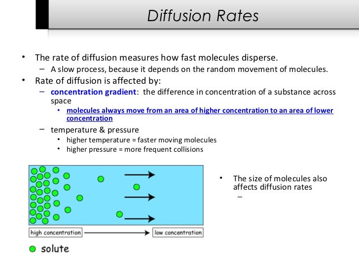 rate of diffusion within a liquid Chapter 5 solid state diffusion diffusion along linear  in an electrochemical potential gradient as for instance in the derivation of the rate constant in.