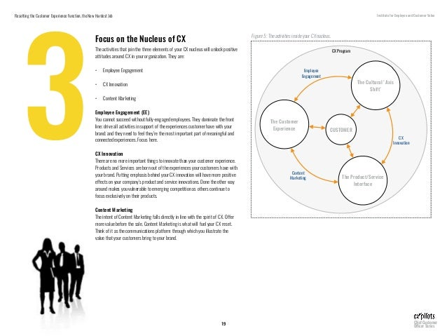 customer service employee handbook