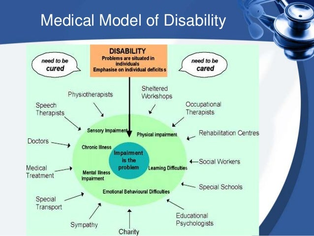 opposing models of disability care Not everyone is excited about bringing students with disabilities into the  specialized attention and care,  the issue of inclusion is also passionately .