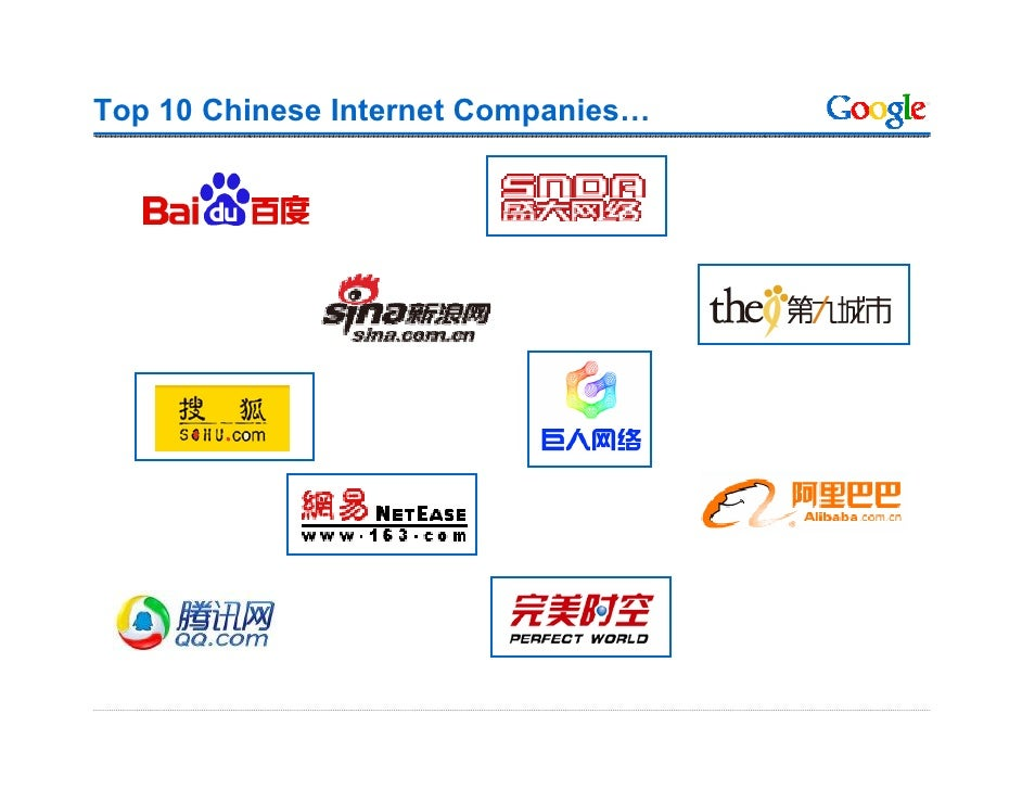 Top 10 Chinese Internet Companies…