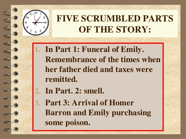 The chronology of A rose for Emily – A Rose for Emily Worksheet