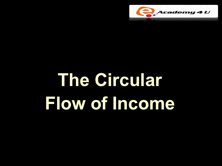 The CircularFlow of Income