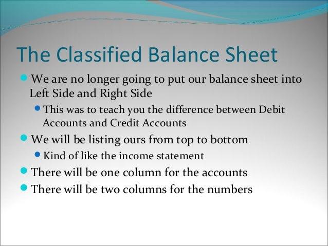 The classified balance sheet – Classified Balance Sheet Template