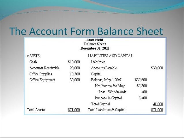 The classified balance sheet – Report Form Balance Sheet