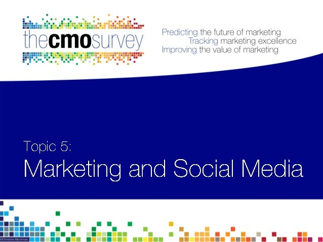 Only 15% of firms able to prove the impact of social media quantitatively Figure5.5.. Which best describes how you showthe...