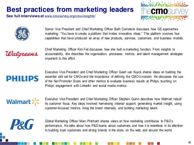 The CMO Survey Highlights and Insights August 2015
