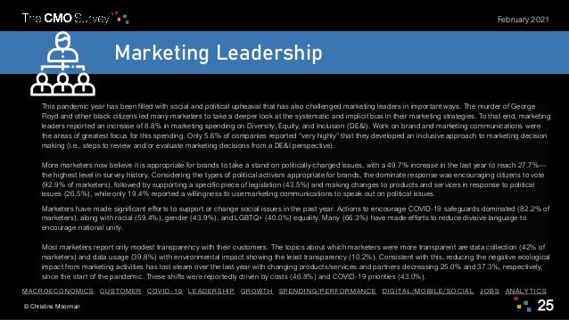 © Christine Moorman 25 February 2021 Marketing Leadership This pandemic year has been filled with social and political uph...