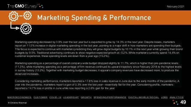 © Christine Moorman 49 February 2021 Marketing Spending & Performance Marketing spending decreased by 3.9% over the last y...