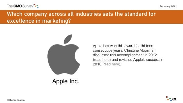 February 2021 © Christine Moorman 83 Which company across all industries sets the standard for excellence in marketing? Ap...