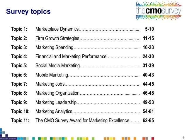 Topic 1: Marketplace Dynamics