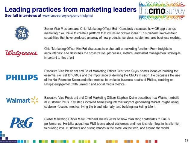 Topic 10: Marketing Analytics