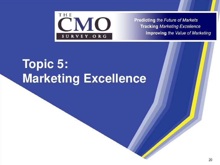 Topic 5: Marketing Excellence                            20                         20