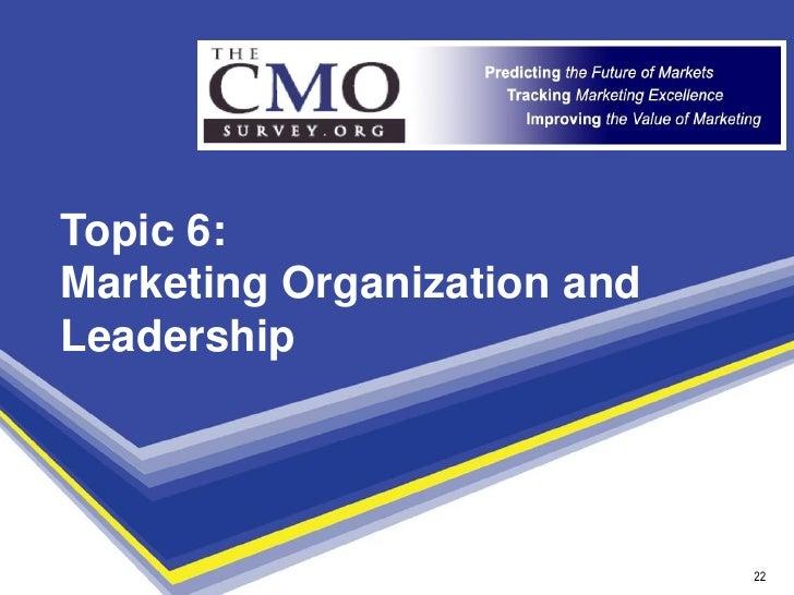 Topic 6: Marketing Organization and Leadership                                  22                               22