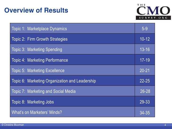 Overview of Results          Topic 1: Marketplace Dynamics                     5-9          Topic 2: Firm Growth Strategie...