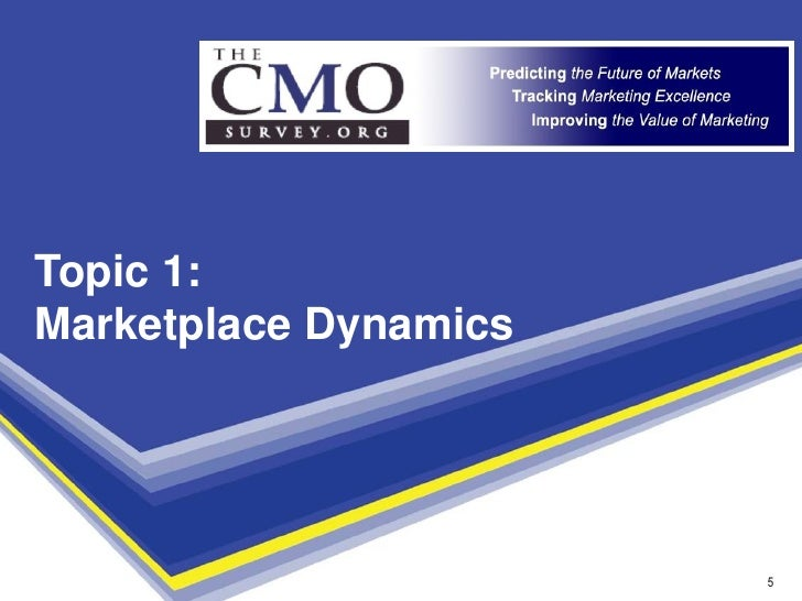 Topic 1: Marketplace Dynamics                            55