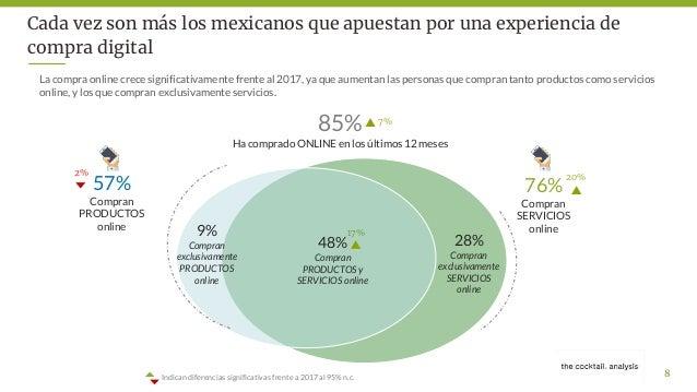 97aa888f Retos del eCommerce en México durante 2018