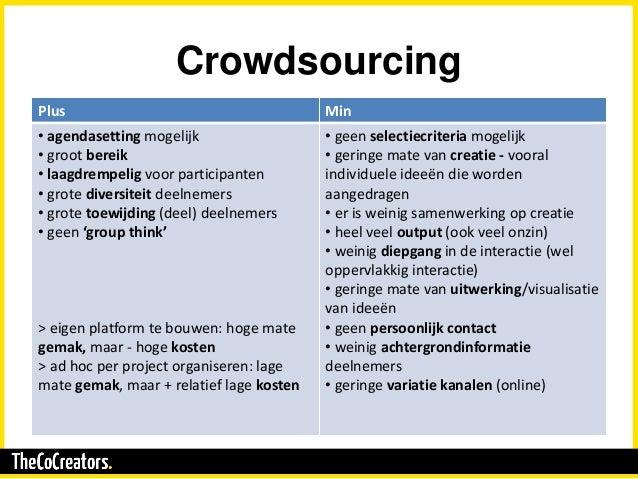 Crowdsourcing Plus Min • agendasetting mogelijk • groot bereik • laagdrempelig voor participanten • grote diversiteit deel...