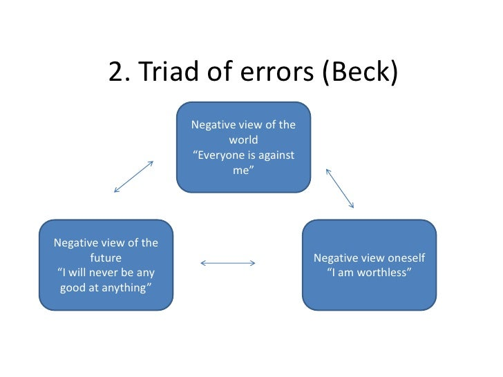 an overview of becks cognitive theory Beck's cognitive theory research therapy comment and recent developments summary—and future directions references cognitive and behavioral theories of depression.