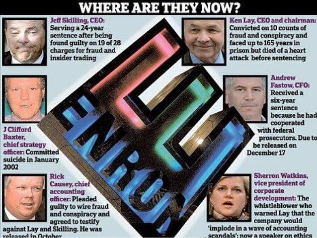 enron collapse El escándalo enron, revelado en octubre de 2001, condujo a la quiebra de enron, una empresa estadounidense de energía con sede en houston, texas, y a la disolución.